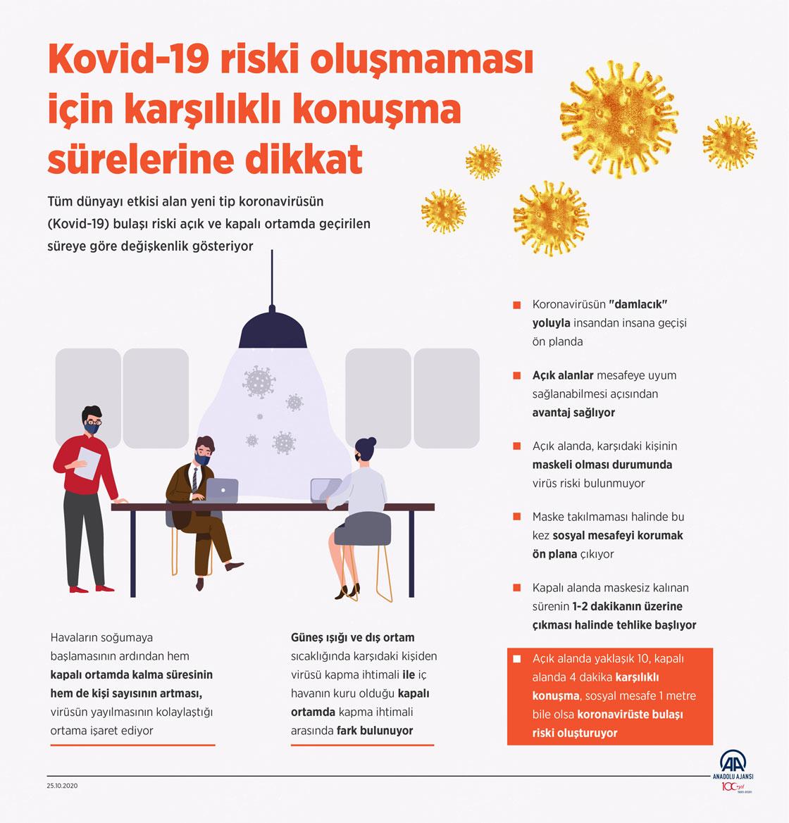 Kovid-19 riski oluşmaması için karşılıklı konuşma sürelerine dikkat